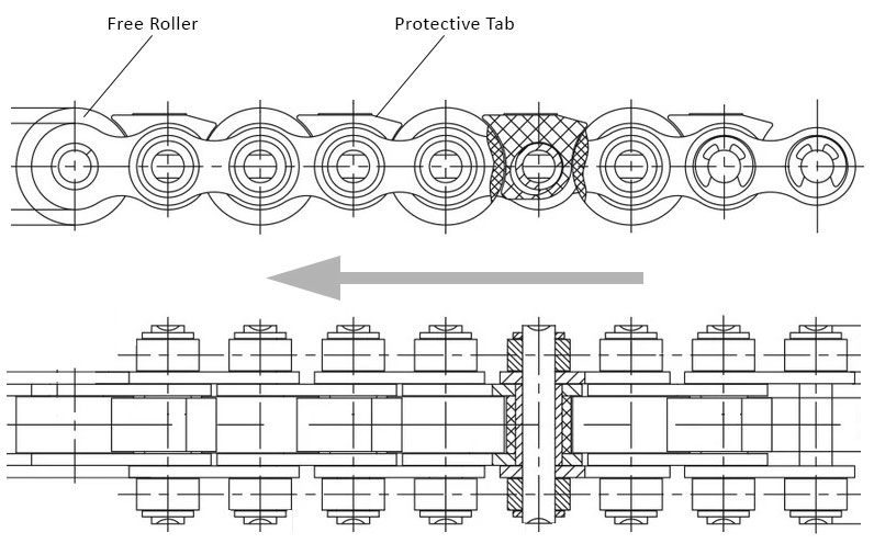 Touch safe accumulating roller chain